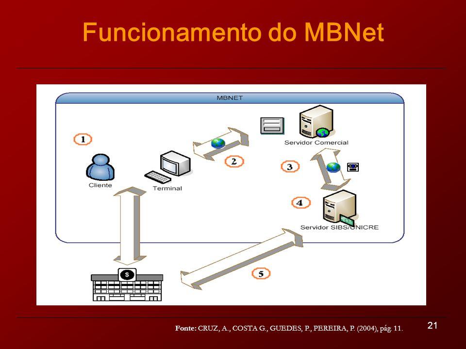 Funcionamento do MBNet