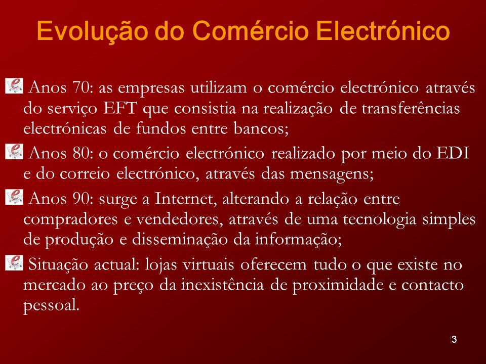 Evolução do Comércio Electrónico