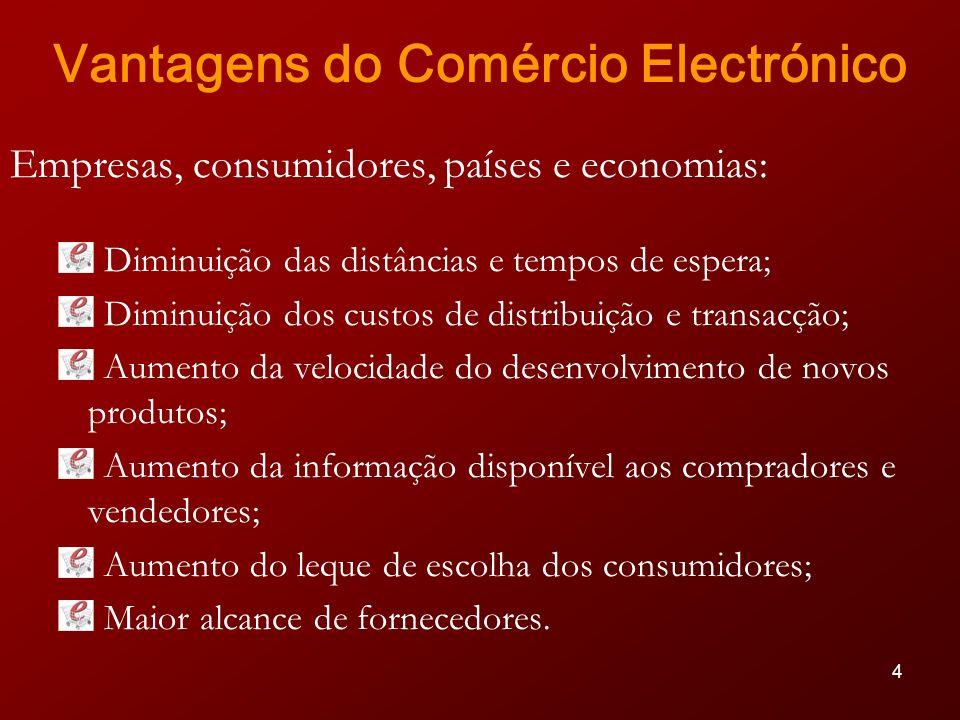 Vantagens do Comércio Electrónico