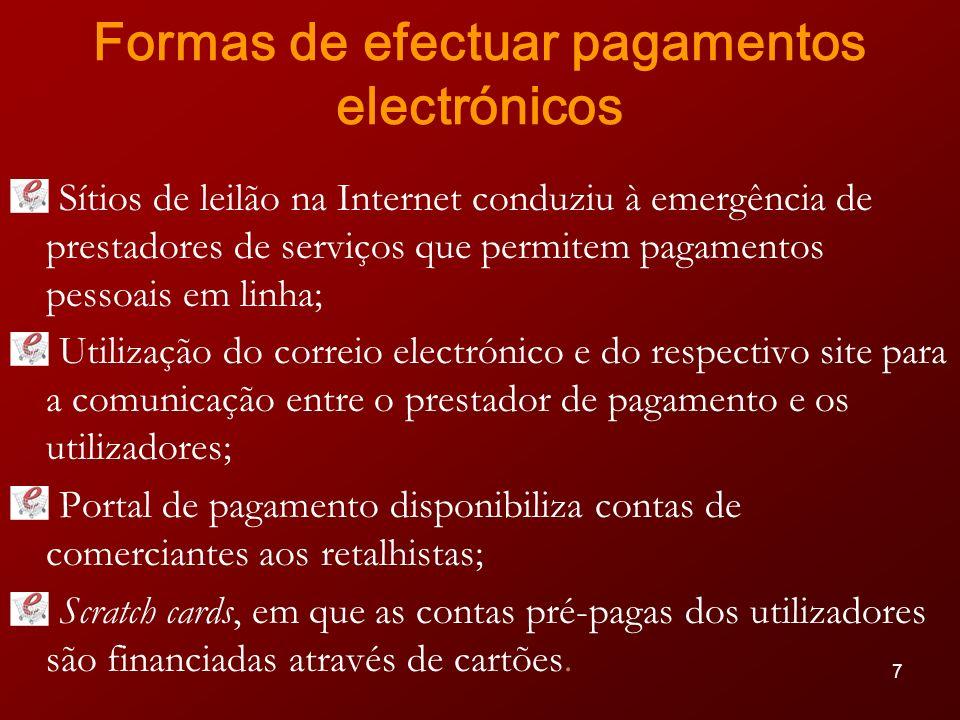 Formas de efectuar pagamentos electrónicos