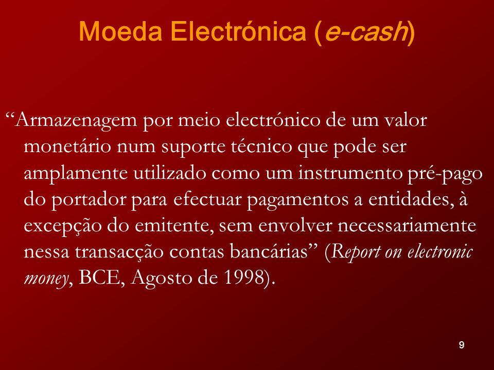 Moeda Electrónica (e-cash)