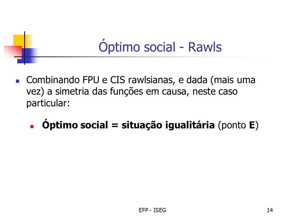 Óptimo social - Rawls Combinando FPU e CIS rawlsianas, e dada (mais uma vez) a simetria das funções em causa, neste caso particular:
