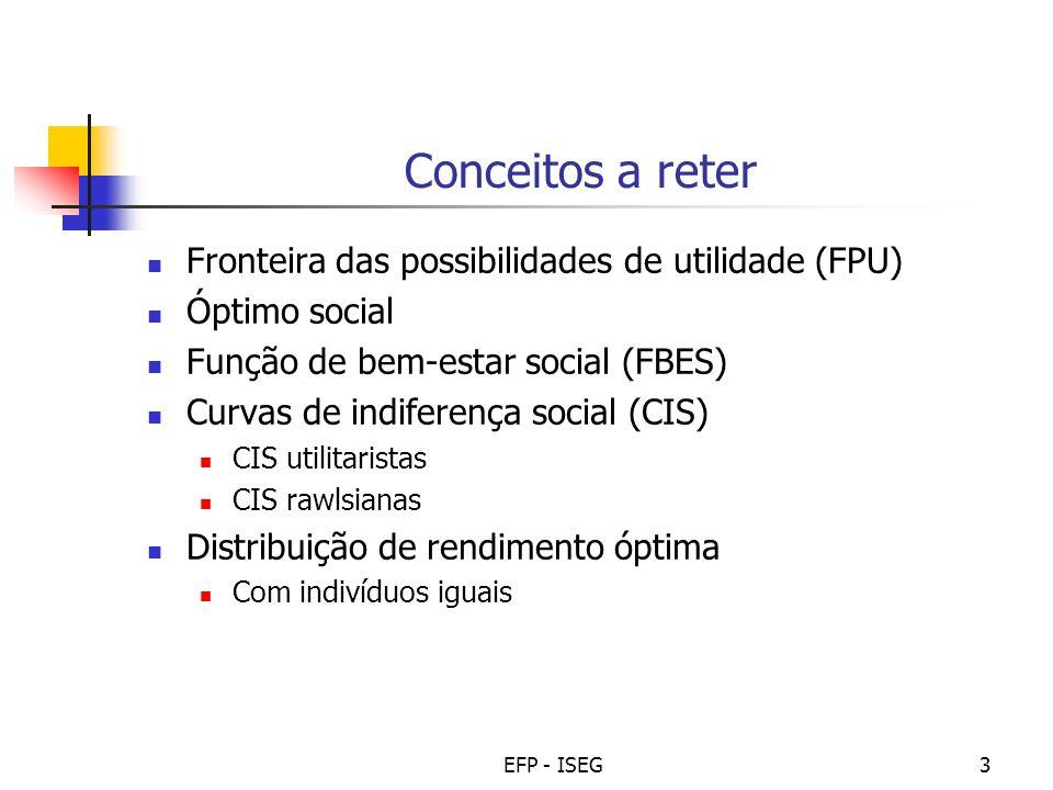 Conceitos a reter Fronteira das possibilidades de utilidade (FPU)