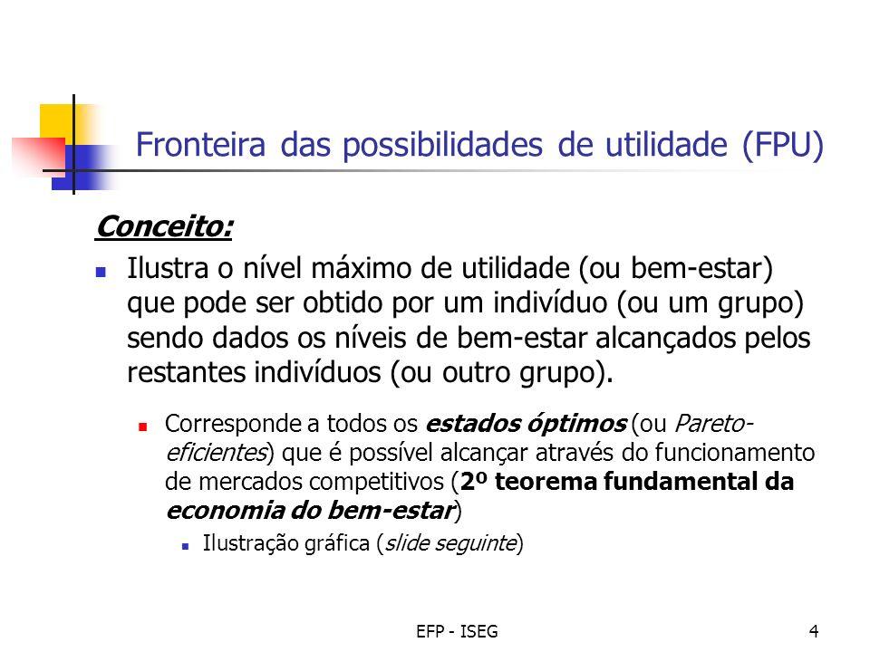 Fronteira das possibilidades de utilidade (FPU)