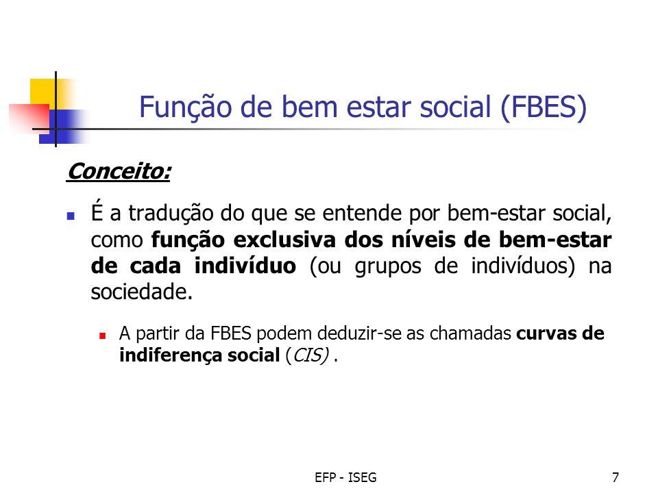 Função de bem estar social (FBES)