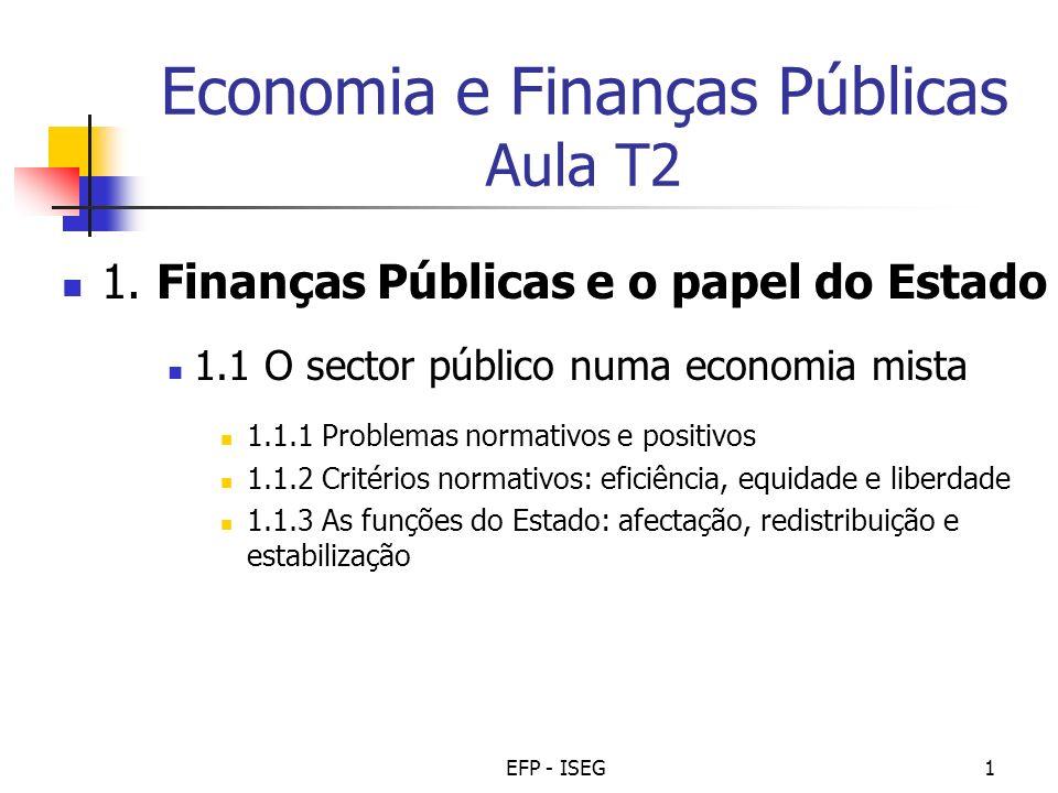 Economia e Finanças Públicas Aula T2