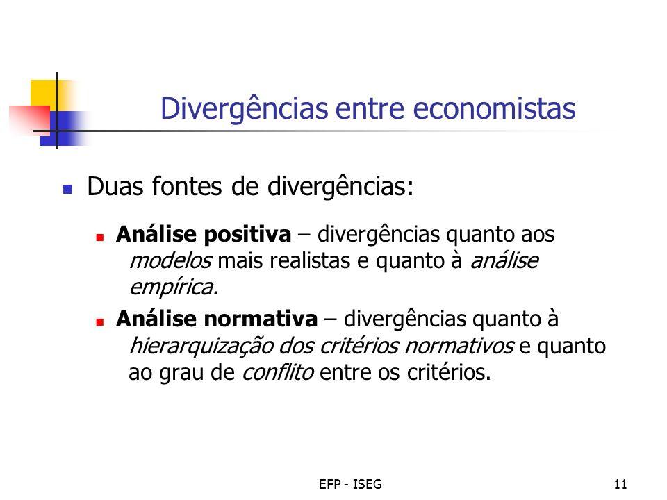 Divergências entre economistas