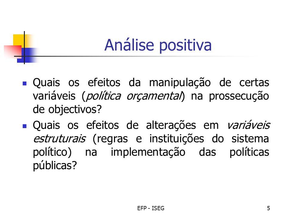 Análise positiva Quais os efeitos da manipulação de certas variáveis (política orçamental) na prossecução de objectivos