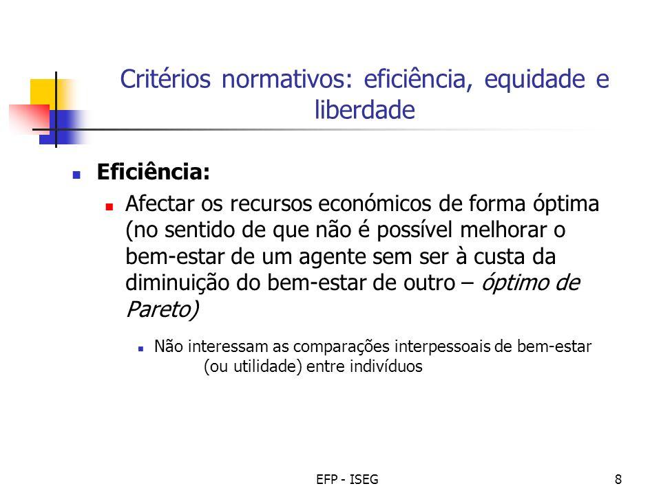 Critérios normativos: eficiência, equidade e liberdade