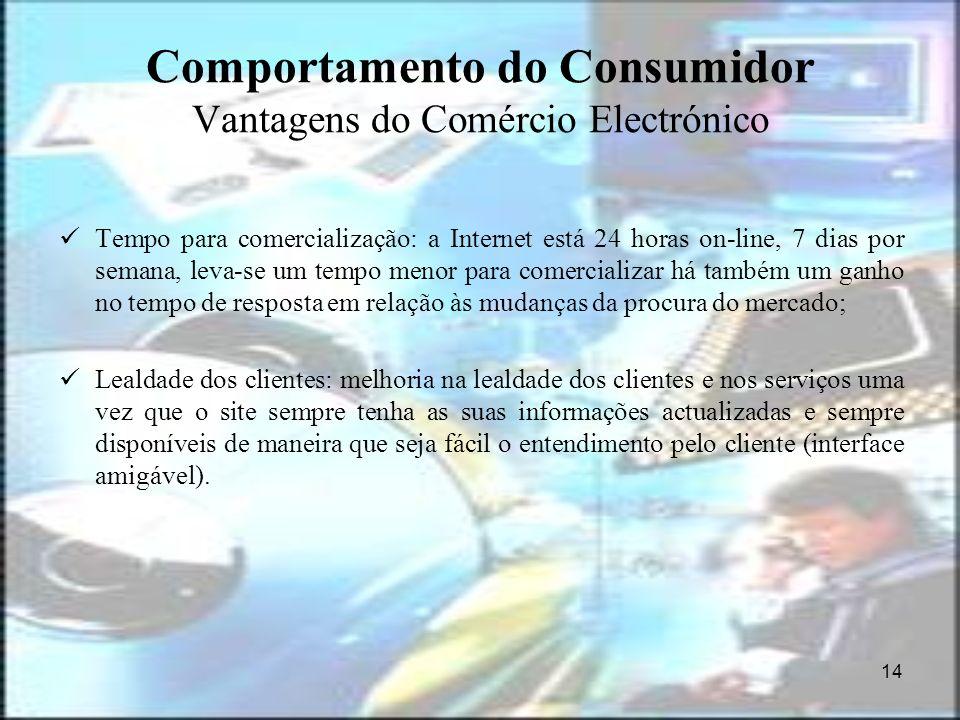 Comportamento do Consumidor Vantagens do Comércio Electrónico