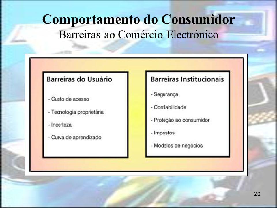 Comportamento do Consumidor Barreiras ao Comércio Electrónico