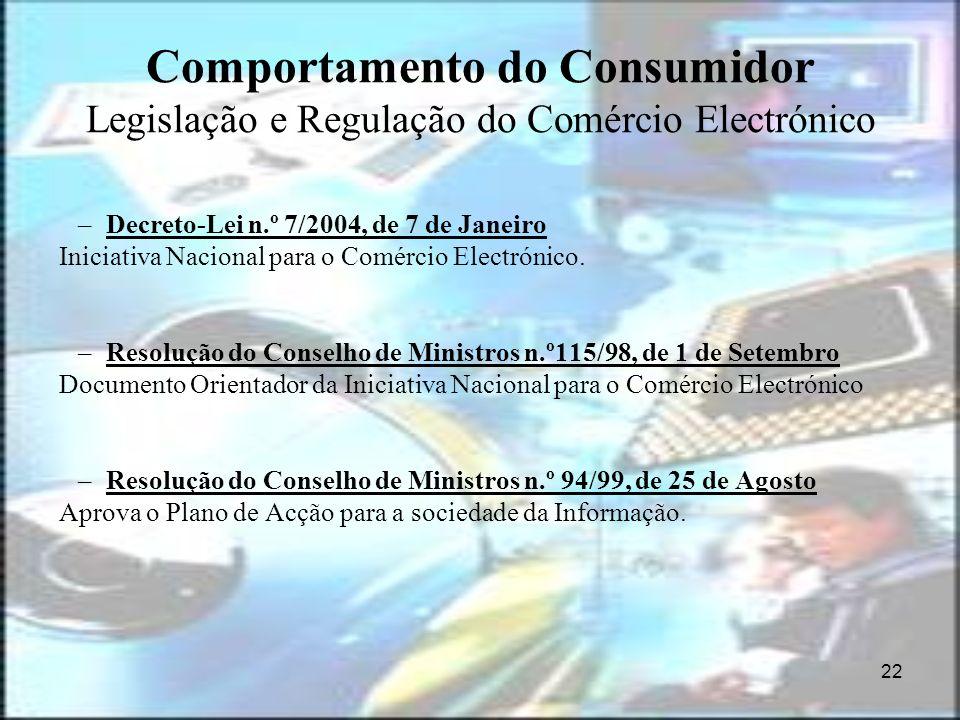 Comportamento do Consumidor Legislação e Regulação do Comércio Electrónico