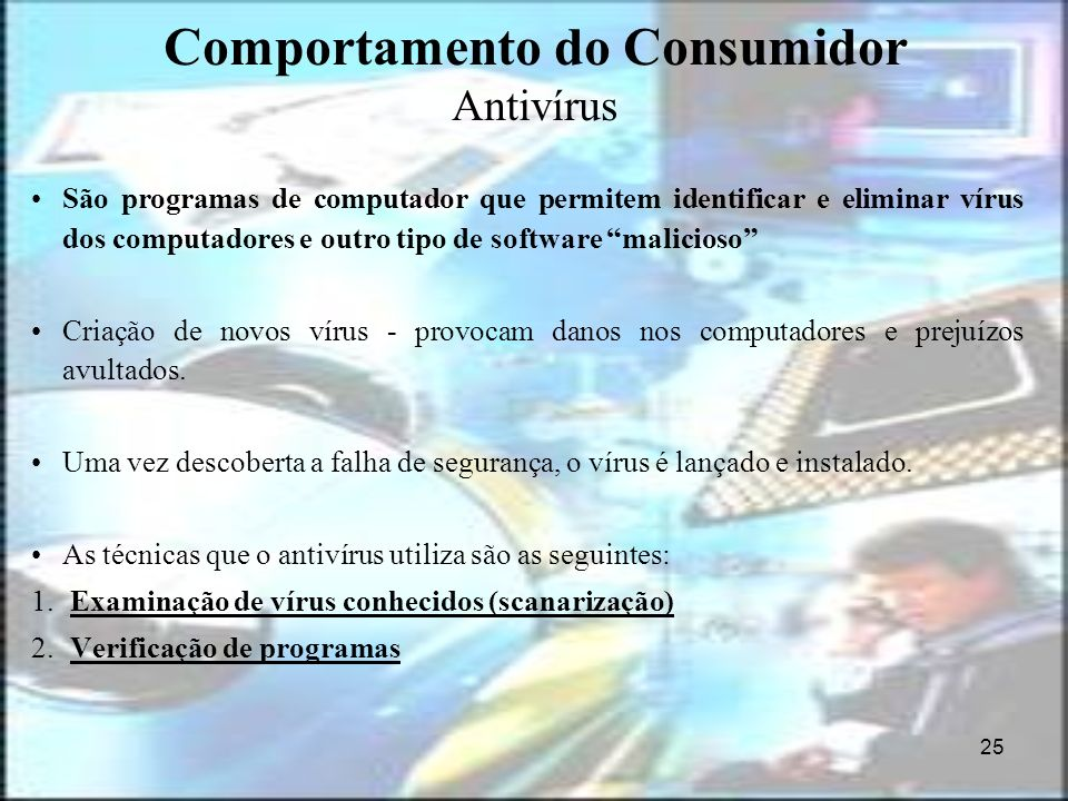 Comportamento do Consumidor Antivírus