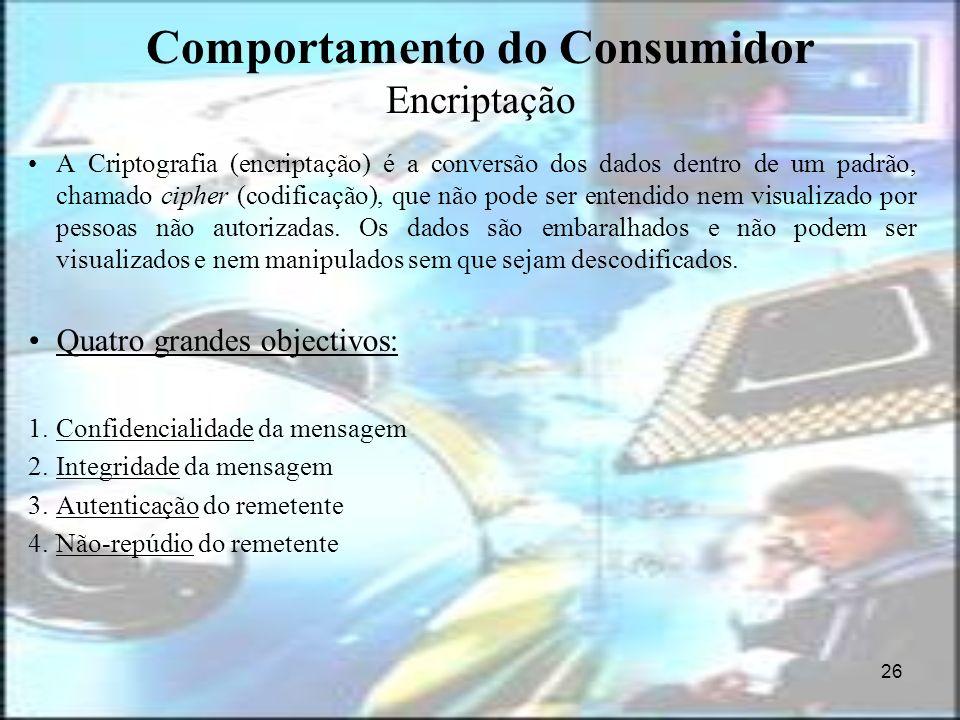 Comportamento do Consumidor Encriptação