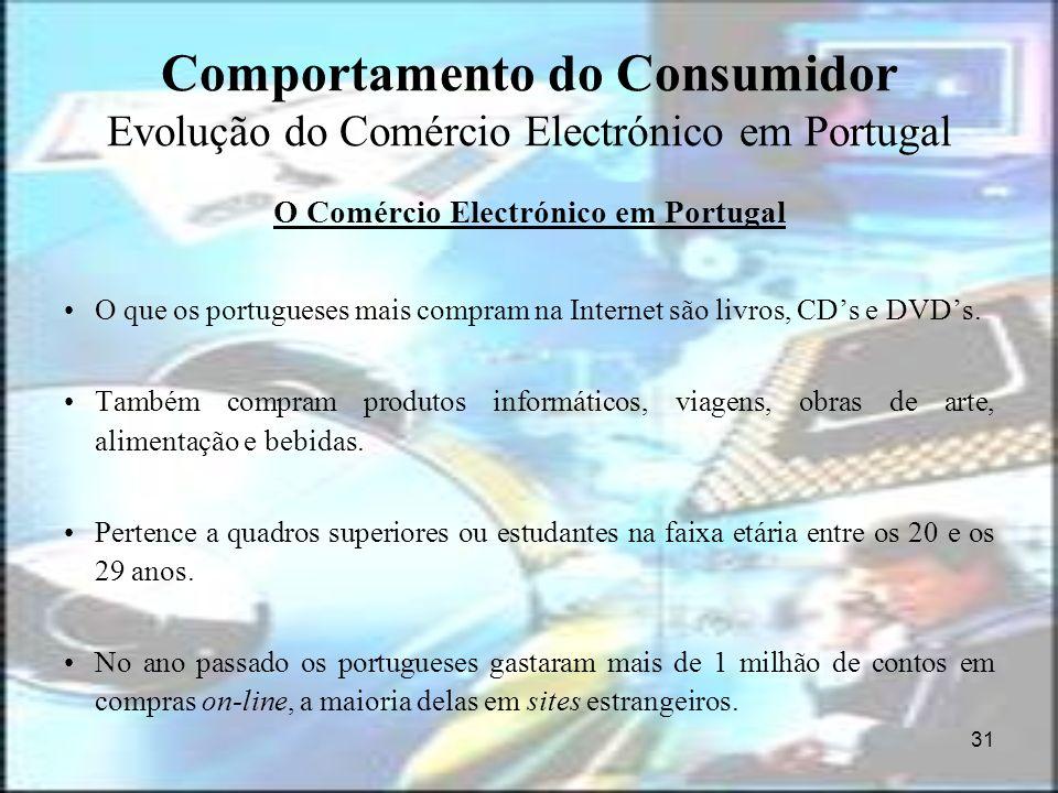 O Comércio Electrónico em Portugal