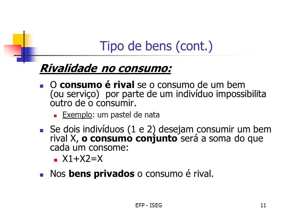 Tipo de bens (cont.) Rivalidade no consumo: