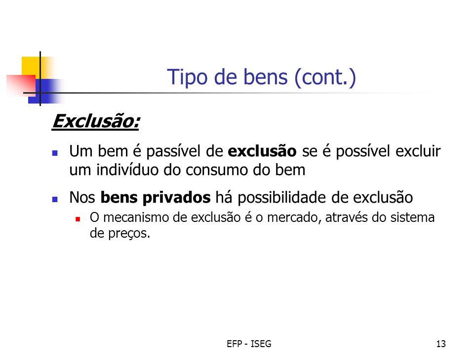 Tipo de bens (cont.) Exclusão: