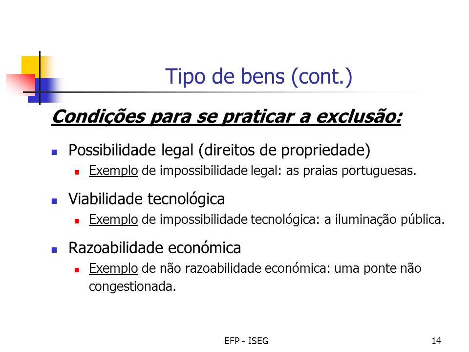 Tipo de bens (cont.) Condições para se praticar a exclusão: