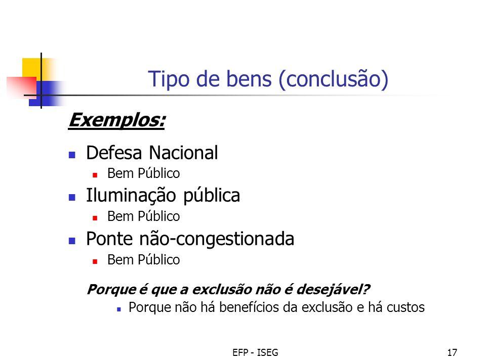 Tipo de bens (conclusão)