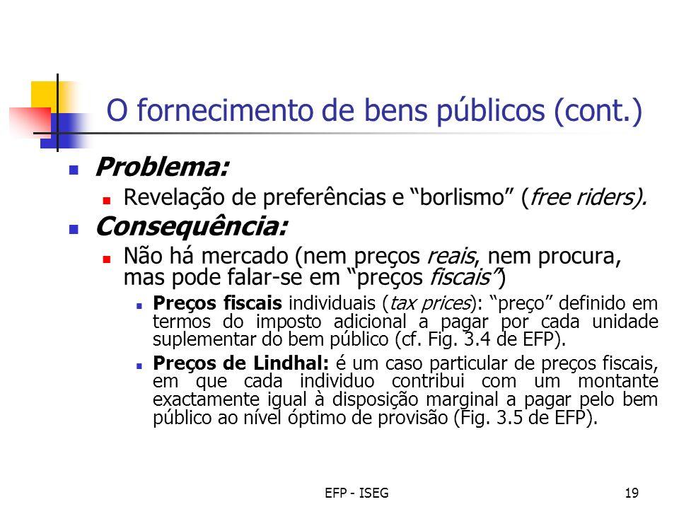 O fornecimento de bens públicos (cont.)