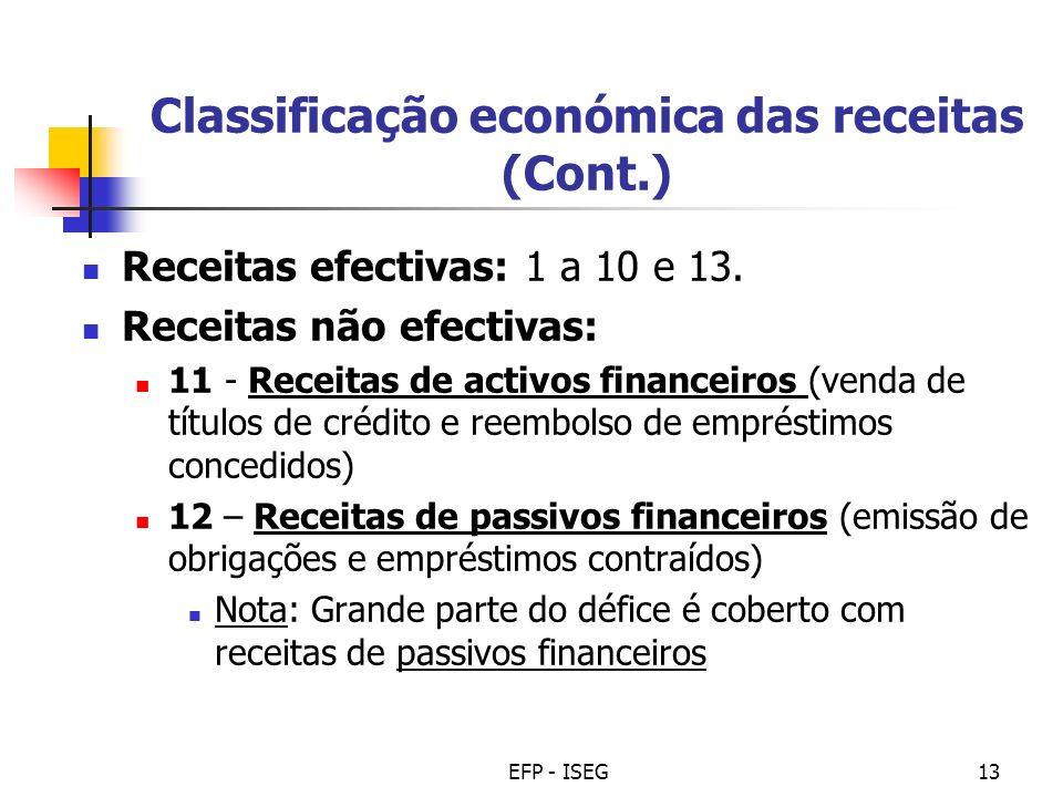 Classificação económica das receitas (Cont.)
