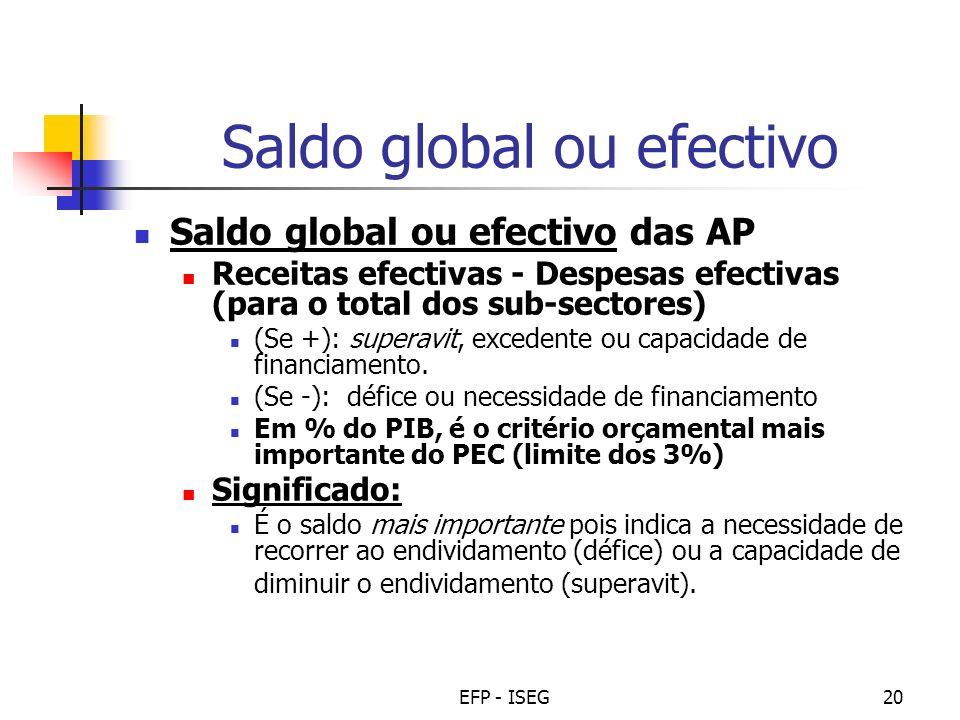 Saldo global ou efectivo