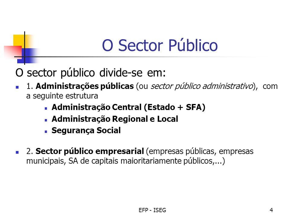 O Sector Público O sector público divide-se em: