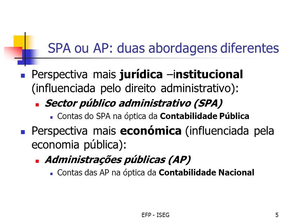 SPA ou AP: duas abordagens diferentes