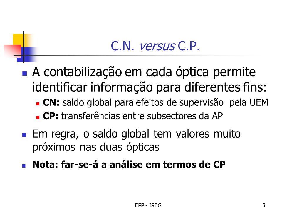 C.N. versus C.P. A contabilização em cada óptica permite identificar informação para diferentes fins: