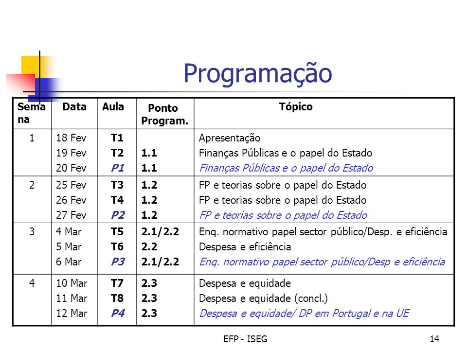 Programação Ponto Program. Semana Data Aula Tópico 1 18 Fev 19 Fev