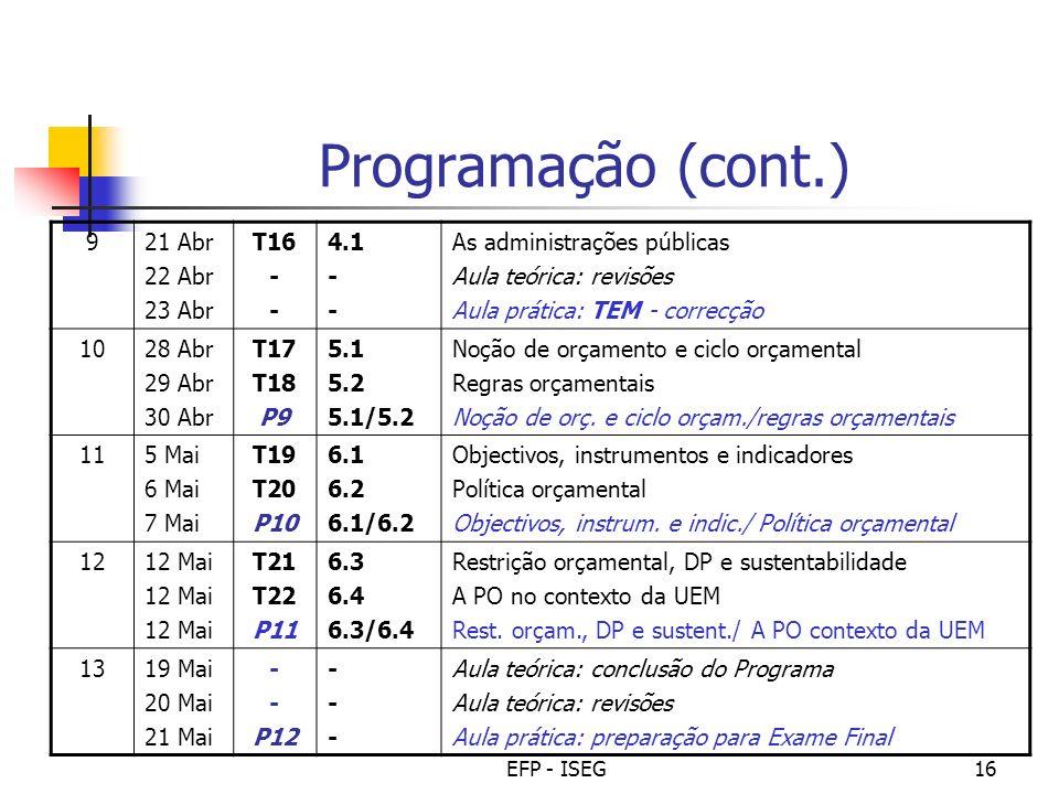 Programação (cont.) 9 21 Abr 22 Abr 23 Abr T16 - 4.1