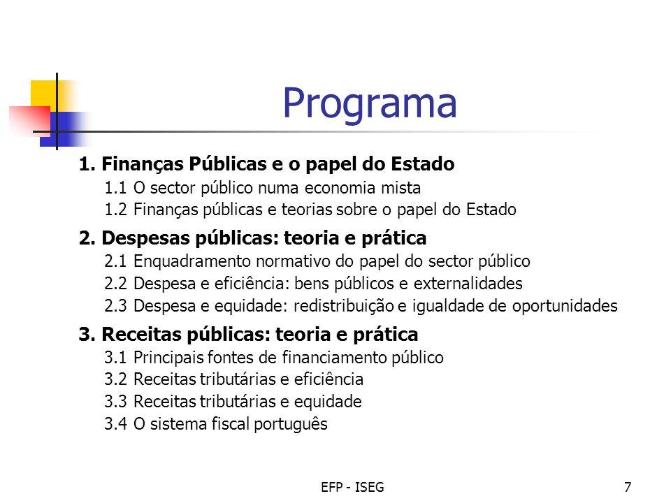 Programa 1. Finanças Públicas e o papel do Estado
