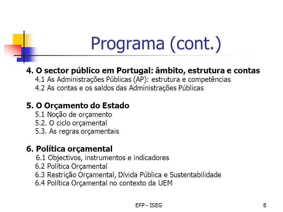 Programa (cont.)4. O sector público em Portugal: âmbito, estrutura e contas. 4.1 As Administrações Públicas (AP): estrutura e competências.
