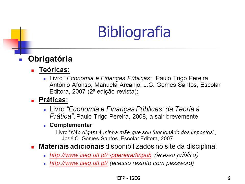Bibliografia Obrigatória Teóricas: Práticas;