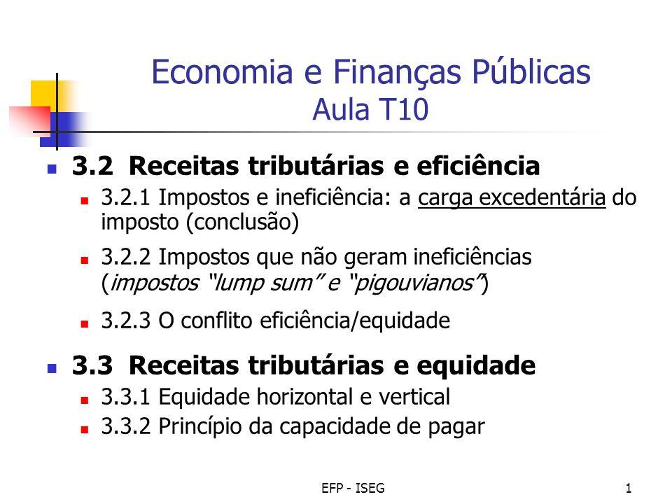 Economia e Finanças Públicas Aula T10