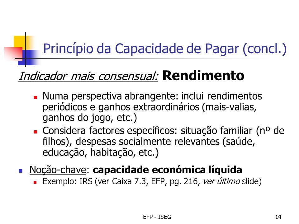 Princípio da Capacidade de Pagar (concl.)