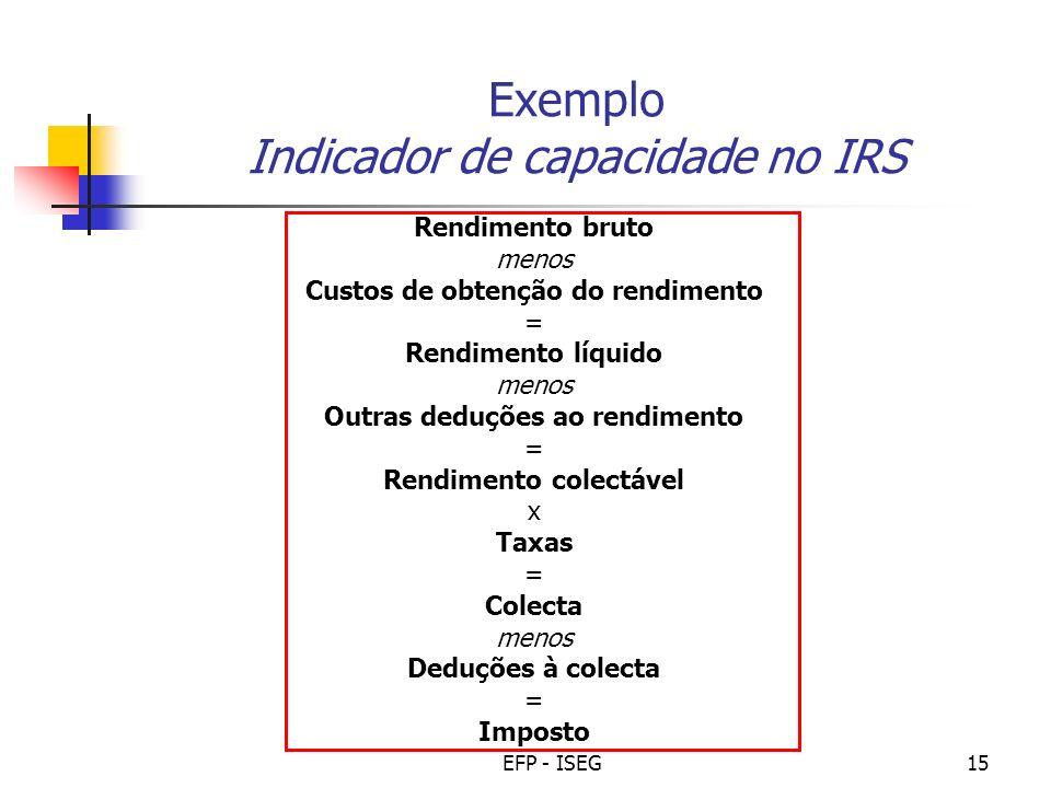 Exemplo Indicador de capacidade no IRS