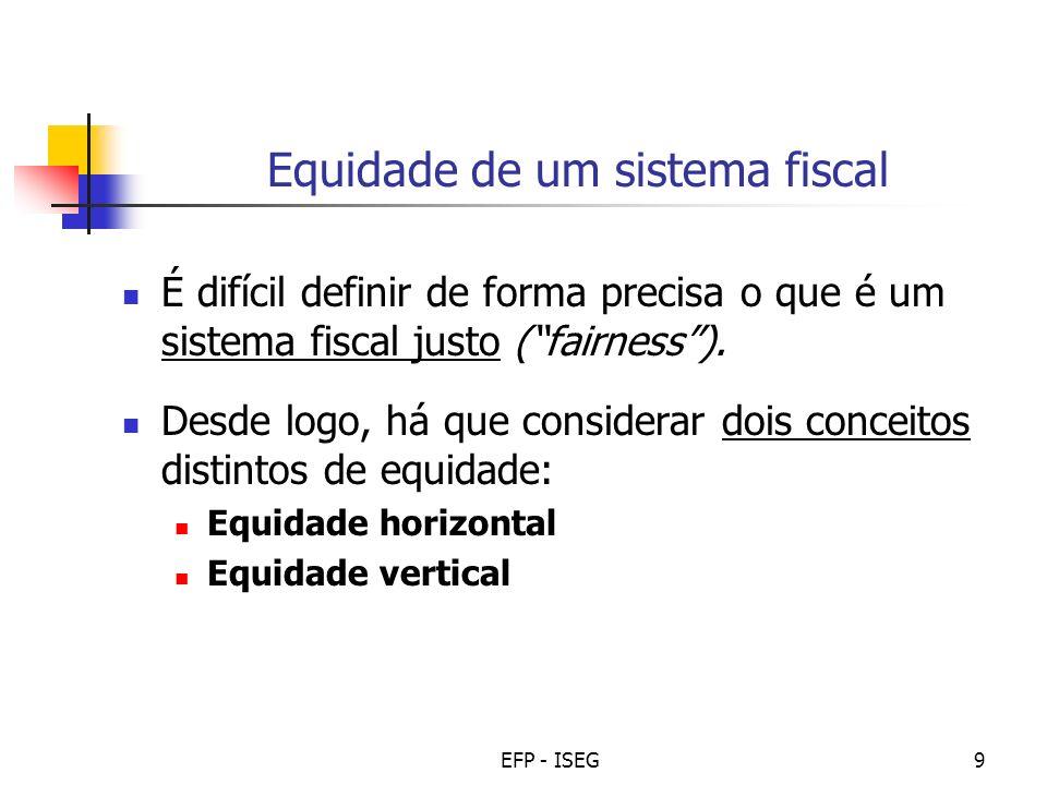 Equidade de um sistema fiscal