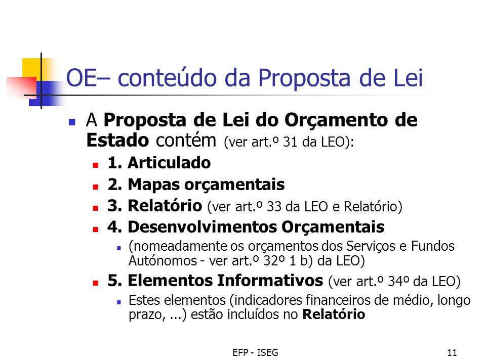 OE– conteúdo da Proposta de Lei