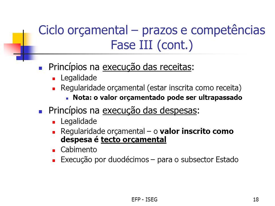 Ciclo orçamental – prazos e competências Fase III (cont.)