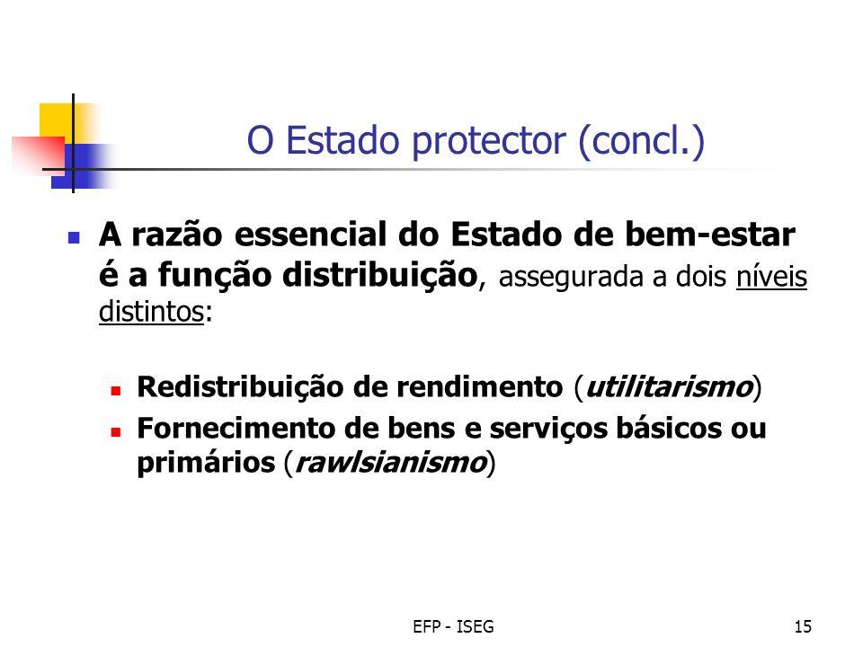 O Estado protector (concl.)
