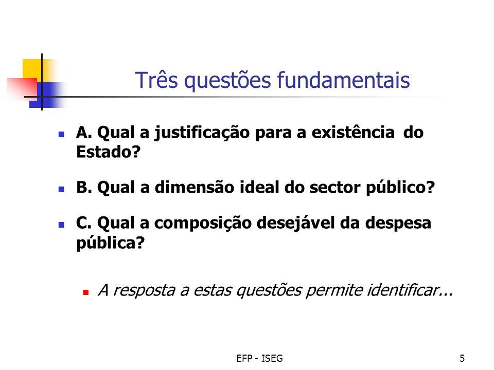 Três questões fundamentais