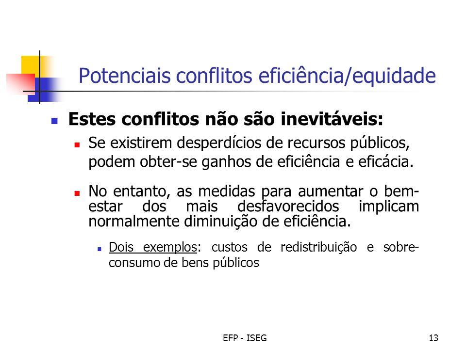 Potenciais conflitos eficiência/equidade
