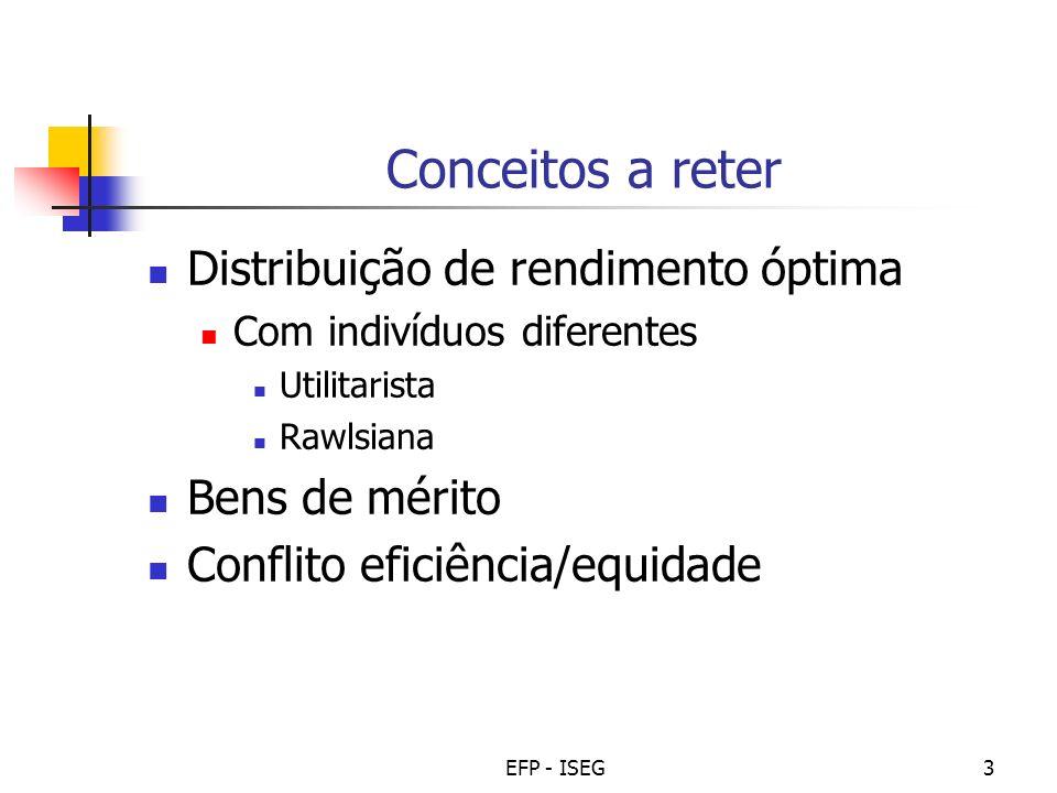 Conceitos a reter Distribuição de rendimento óptima Bens de mérito