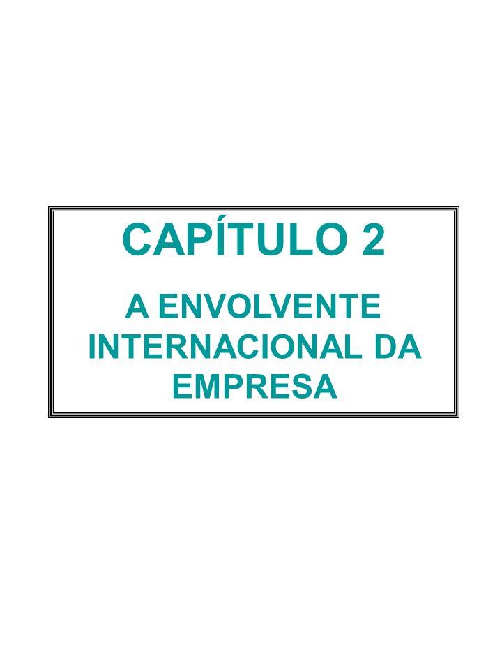 A ENVOLVENTE INTERNACIONAL DA EMPRESA