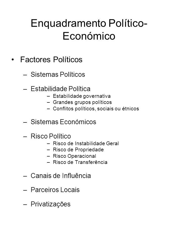 Enquadramento Político-Económico
