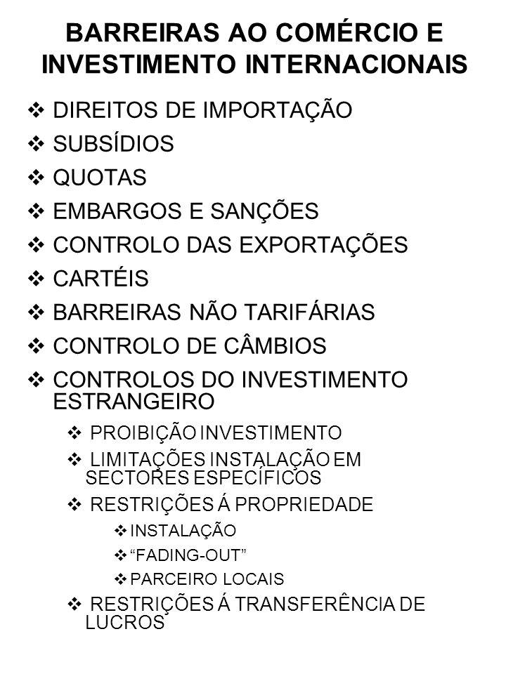BARREIRAS AO COMÉRCIO E INVESTIMENTO INTERNACIONAIS