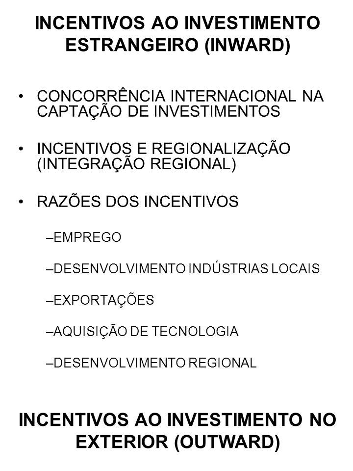 INCENTIVOS AO INVESTIMENTO ESTRANGEIRO (INWARD)