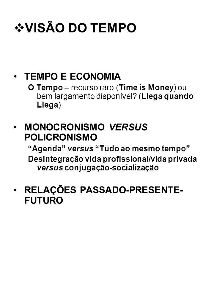 VISÃO DO TEMPO TEMPO E ECONOMIA MONOCRONISMO VERSUS POLICRONISMO