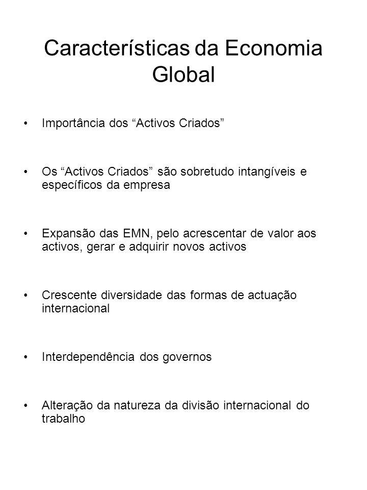 Características da Economia Global